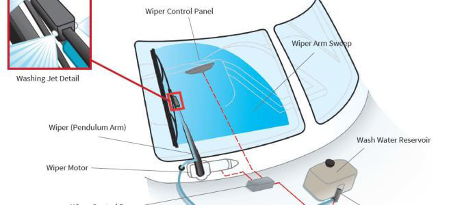 How Much Do Marine Windshield Wiper Systems Cost?